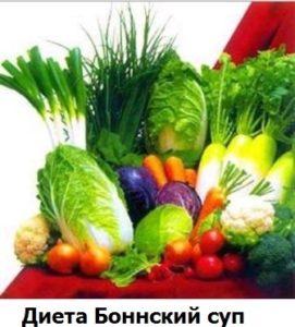 надпись диета боннский суп на фото с овощами